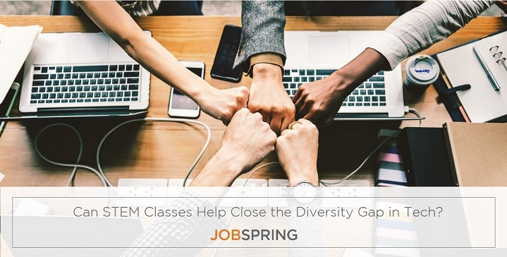 Diversity Women Tech
