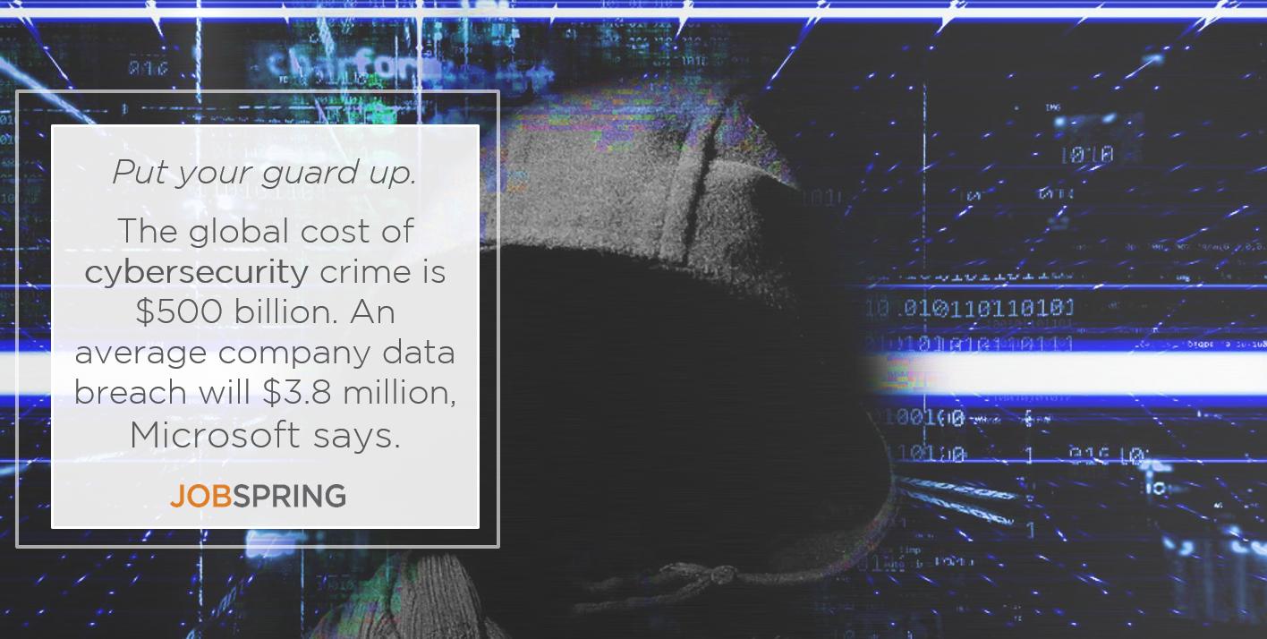 tech trends cybersecurity